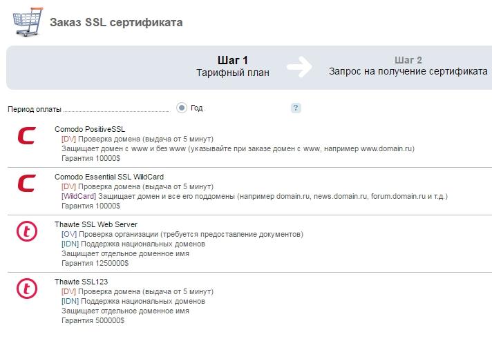 Выбор типа SSL-сертификата